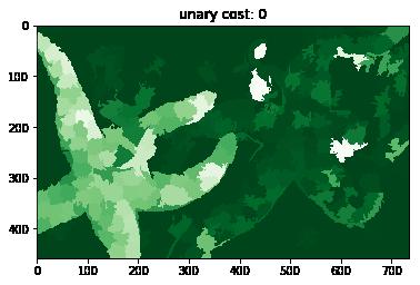 Sample unsupervised segmentation on Color images — ImSegm